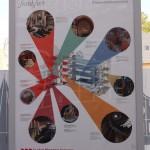 """historisches museum frankfurt: Voilà – das neue Plakat zu den """"Highlights"""""""