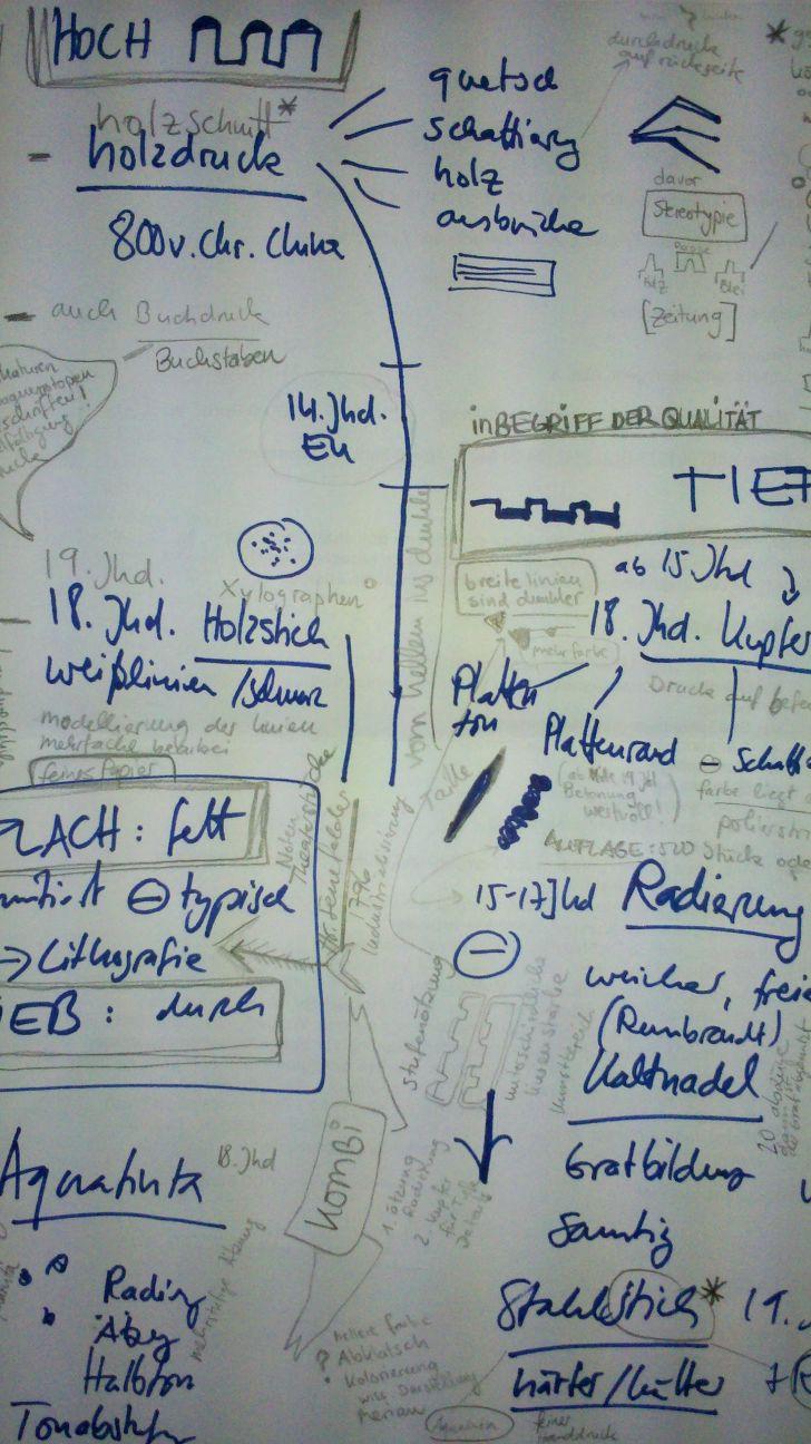 historisches museum frankfurt: workshop Druck- und Reproduktionstechniken