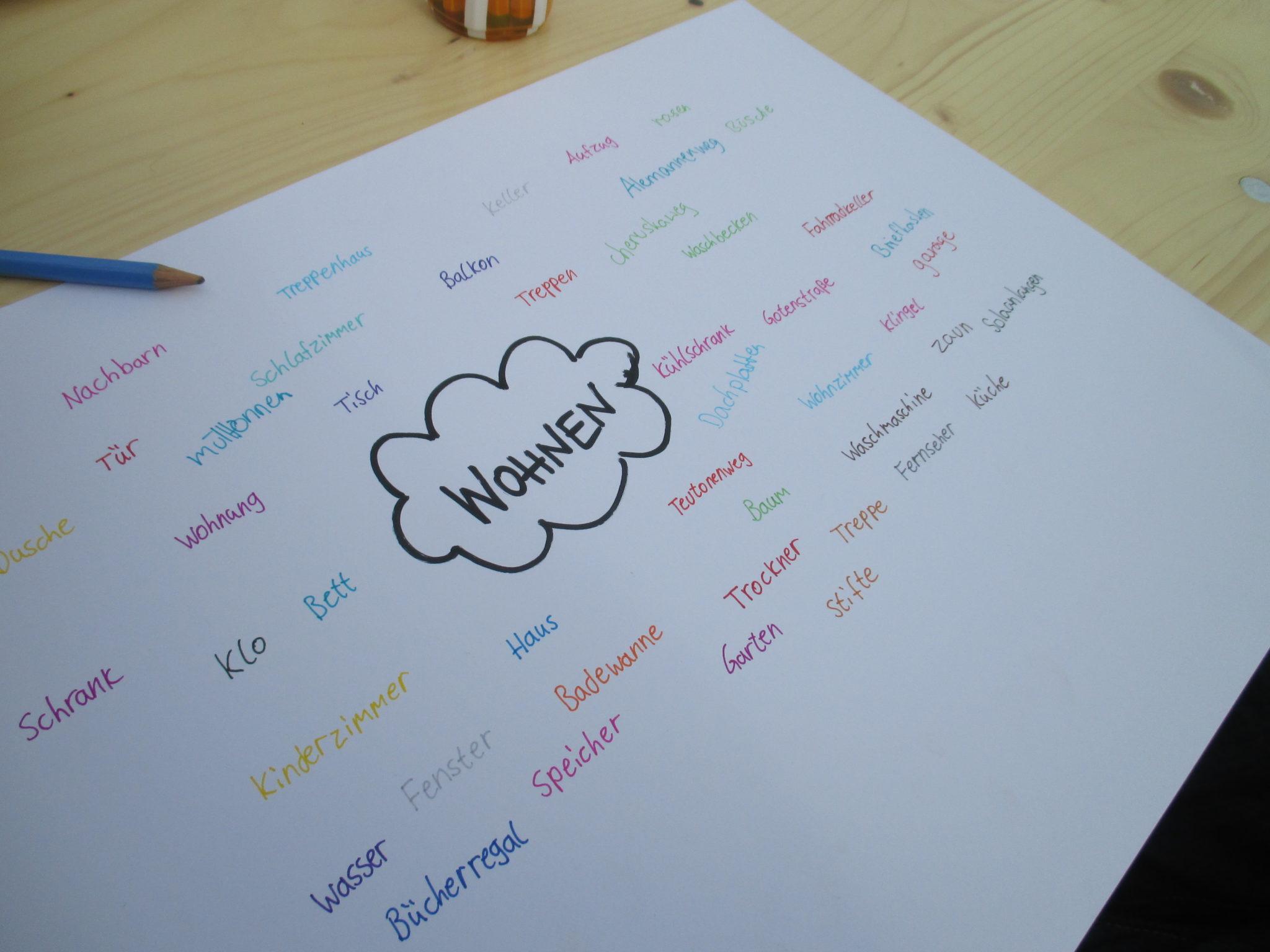 """Wordcloud """"Wohnen"""""""